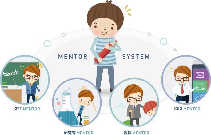 mentor_img